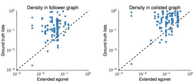 list_densities